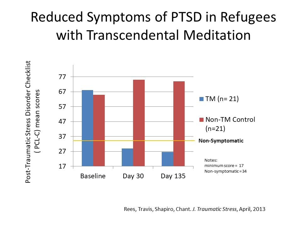 Congolese PTSD study 1 research summary chart ds corrected april 2019 v2